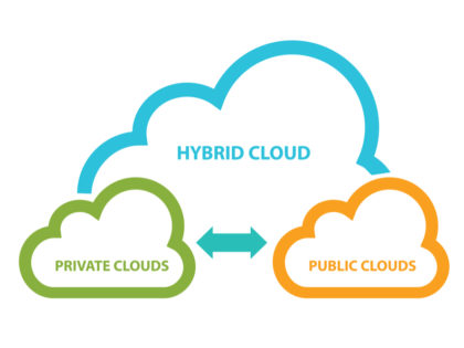 Hybrid Cloud Benefits
